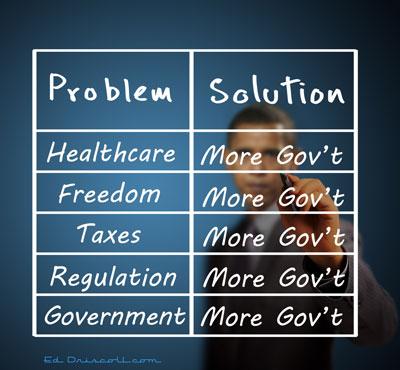 Obama_government_chart_12-8-13-2