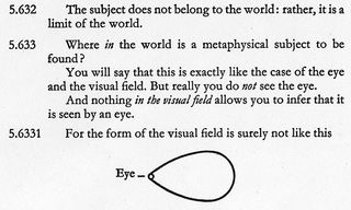 Wittgenstein eye visual field