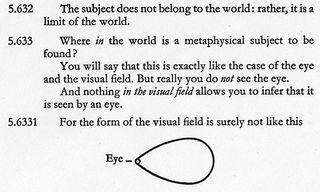 Wittgenstein eye visual field