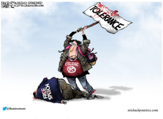 Intolerant Left